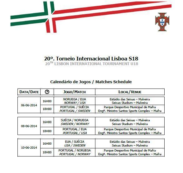 20 Torneio Internacional Sub 18 Futebol 2014. - ph. DR